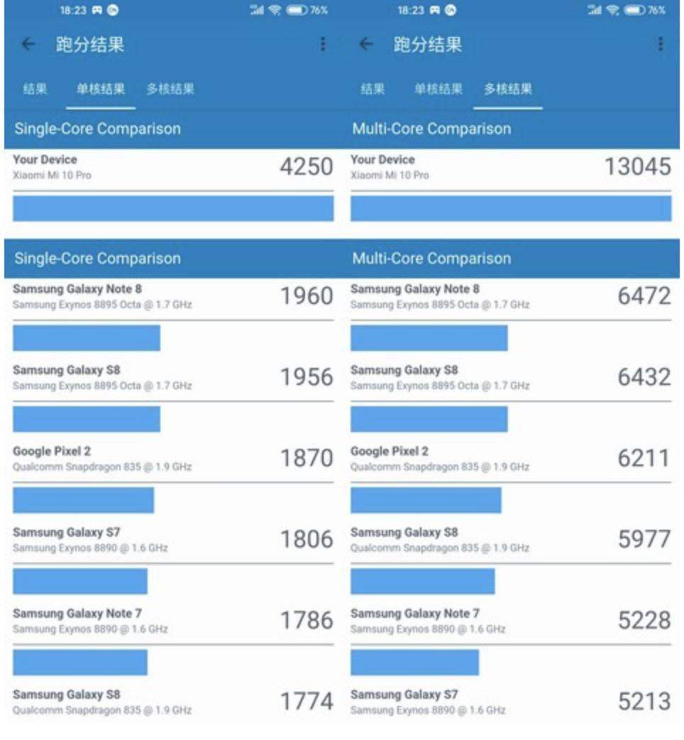 高通骁龙865 5G芯片助力小米10 Pro为用户提供更高性能和更低功耗