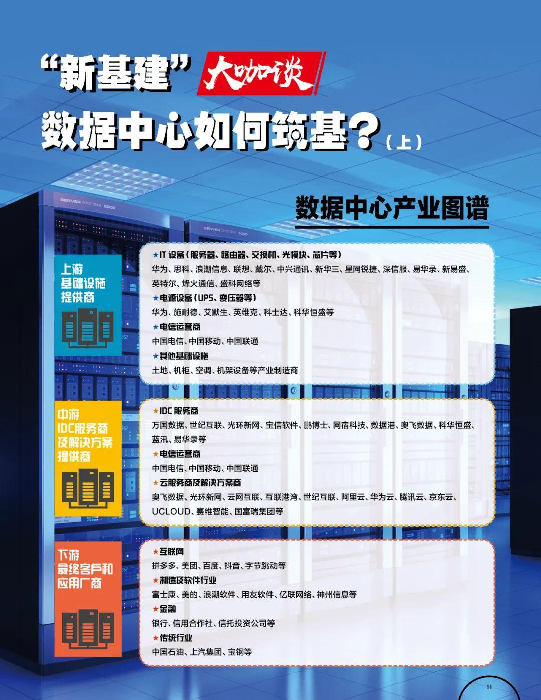 """""""新基建""""大咖谈-数据中心该如何筑建?(上)【附产业图谱】"""