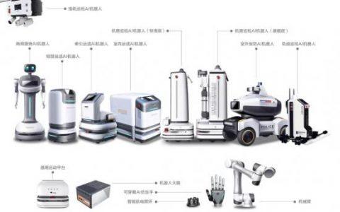 """京东数科如何让机器人产业告别""""低水平重复""""?"""