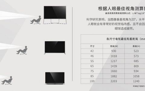 买电视到底选多大?记住这三条黄金法则就够了!