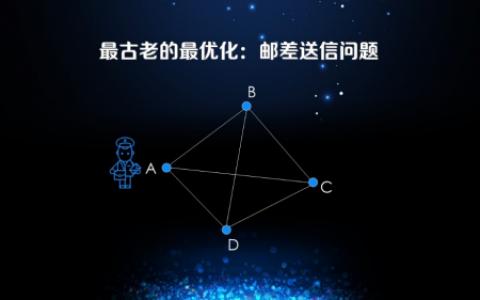大岩资本黄铂:最优化算法的前世今生(上篇)