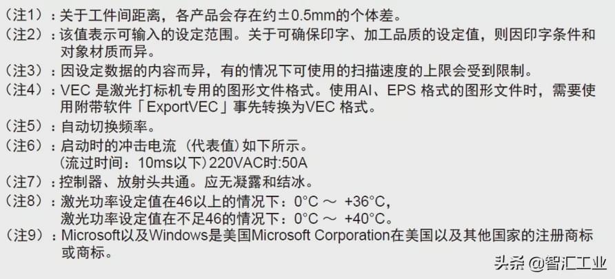 松下「 FAYb激光打标机 LP-RF200P 」了解有多少