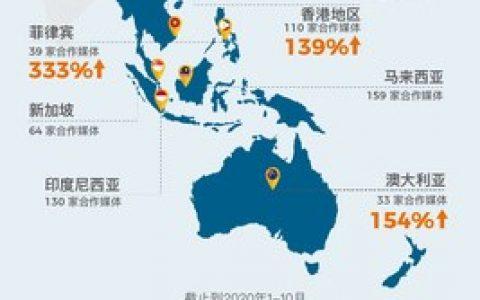美通社持续加强亚太地区新闻发布网络