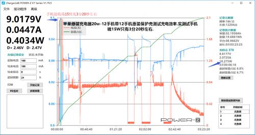 PITAKA实验室实测 MagSafe满额15W输出太难,功率竞赛下缺少的是克制设计