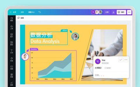 全球视觉传播平台Canva可画宣布150亿美金估值