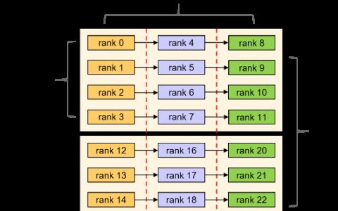 MindSpore 1.2正式发布:这些新特性值得被关注