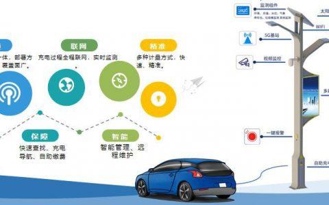 """千亿级""""智慧灯杆""""市场,2021南京国际智慧灯杆及智慧路灯展览会"""