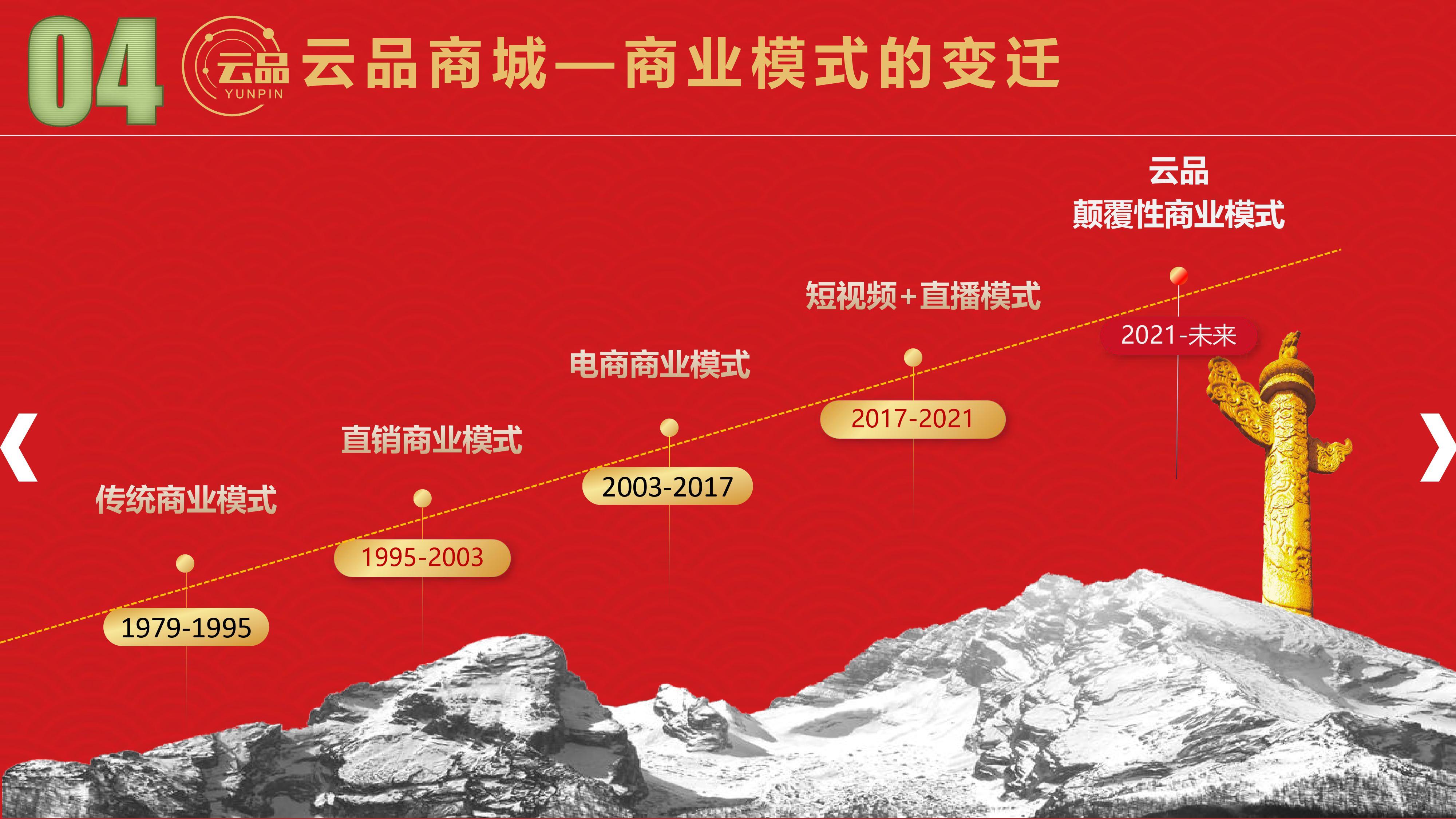中国梦2021,为你铸造辉煌