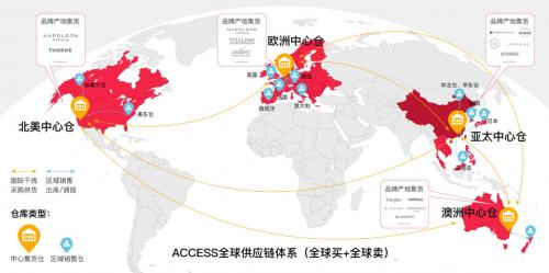 跨境电商发展迎政策东风 ACCESS集团助力海外品牌入华发展