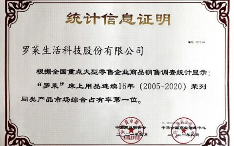 热烈祝贺罗莱床上用品连续16年荣列市场综合占有率第一位