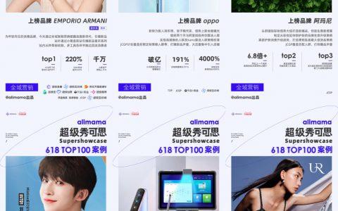 阿里妈妈推出618 TOP 100营销案例,阿玛尼、宝马、魅可、小米等纷纷上榜