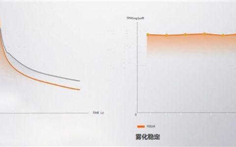 电子雾化棉芯VS陶瓷芯深度分析