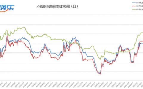 7月9日买钢乐日评: 解读限产令到底是为涨价还是抑制价格上涨?