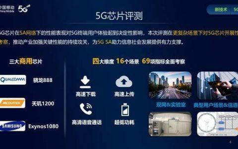中国移动公布《2021年智能硬件质量报告》